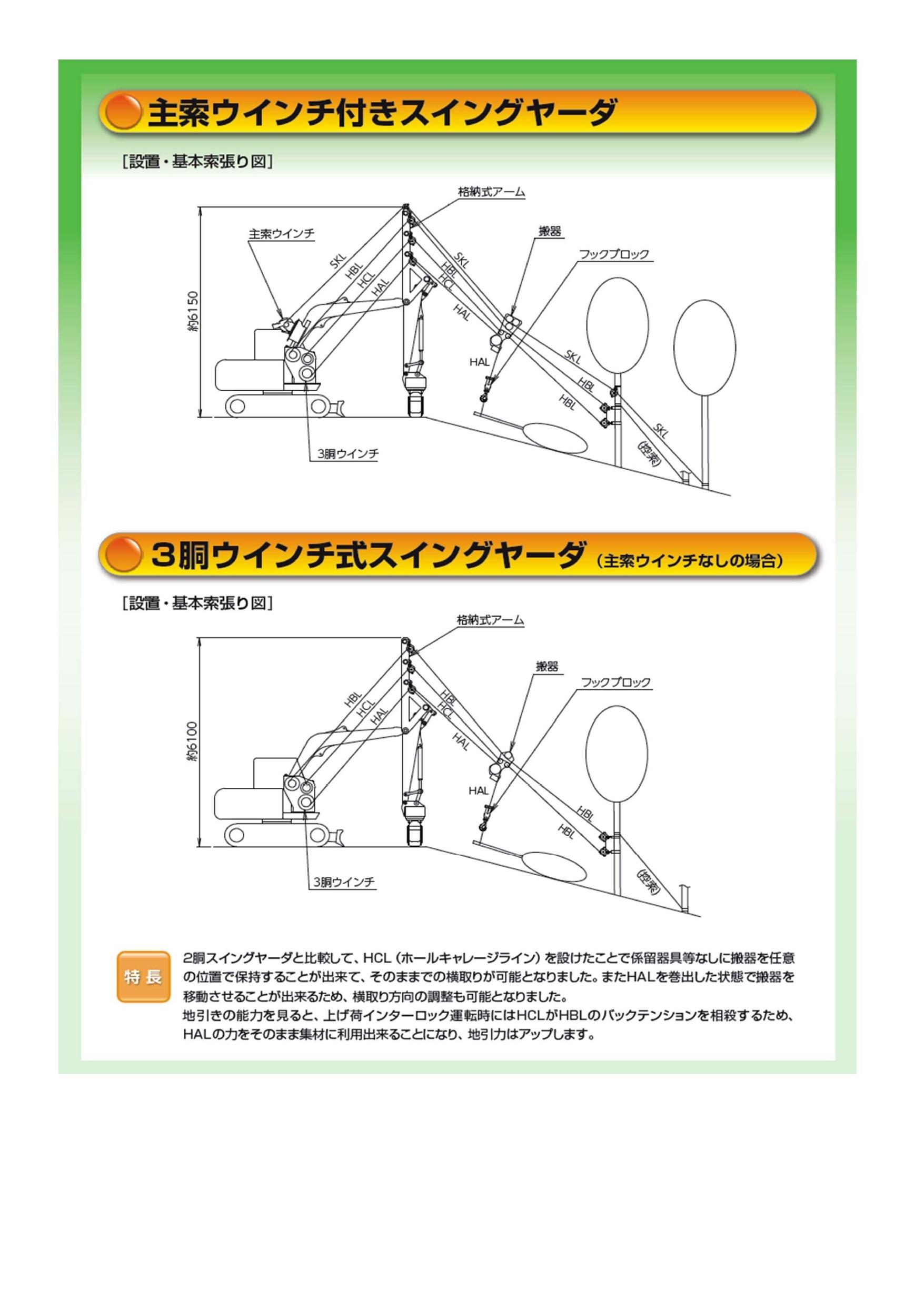 主索付きスイングヤーダ   全体図 _page-0001 (1)